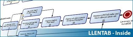 LLENTAB oceľové haly - kontrola kvality a CE označenie